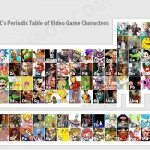 video-game-characters-periodic-table-of-elements-2
