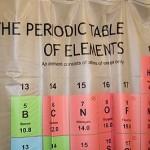 shower-curtain-periodic-element