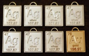 periodic table elements pendants