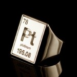 periodic table elements pt ring