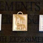 periodic table elements jewelry