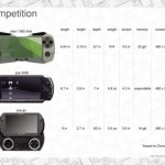 cool xbox 1080 elite handheld