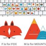Keyboard Sticker Set