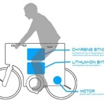 electric bike concept ver2 06