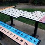 periodic table bathrroom shower tiles