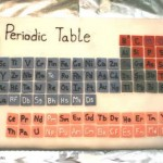 periodic table eatables cake
