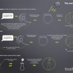 Touch Feely Navigation 4