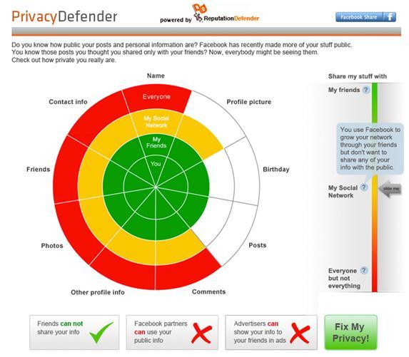 Privacy Defender app on facebook