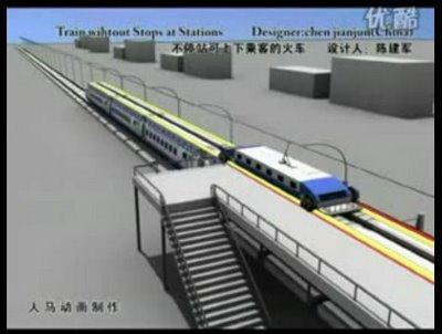 non stop train concept