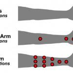 arm touchscreen 4