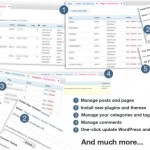 managewp one wordpress dashboard for several sites