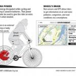 Copenhagen Wheel 3