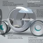revolute electric vehicle concept 2