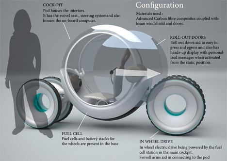 revolute electric vehicle concept 2
