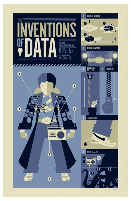 the goonies the inventions of data image