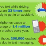 cellphone infographic about texting and sexting image thumb