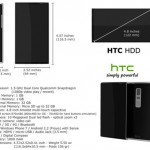 HTC Multi OS 3