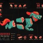 Ganon Meat Diagram