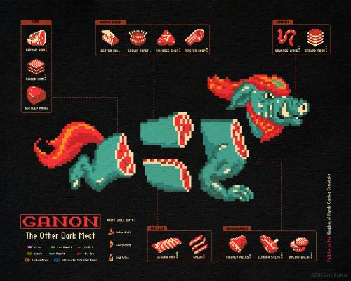 King Koopa Meat Diagram