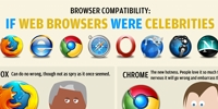 web browsers celebrities thumb