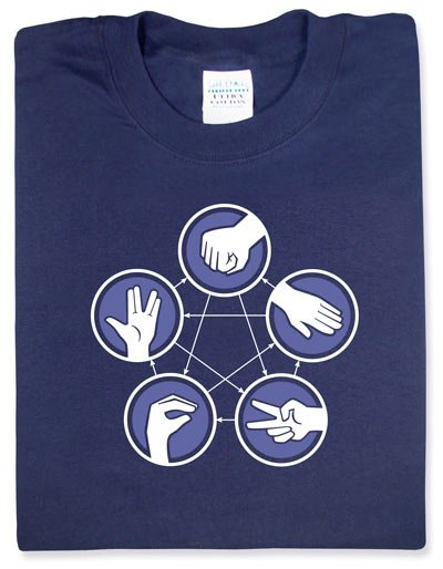 Rock Paper Scissors Lizard Spock T-shirt 1