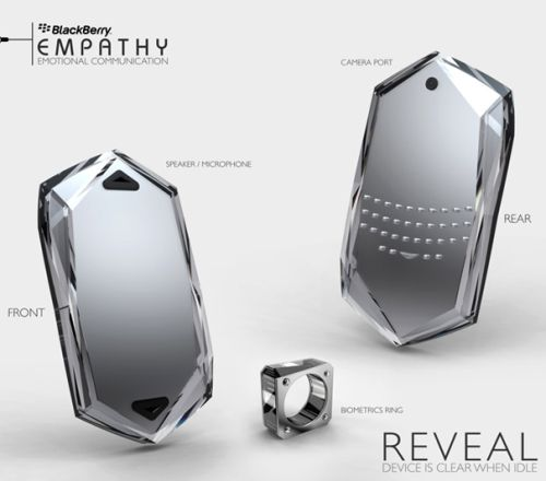 Empathy Handshot