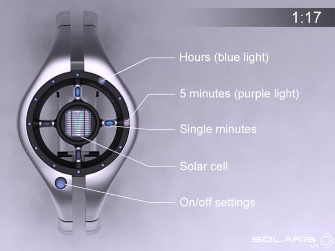 SolarisV1_04