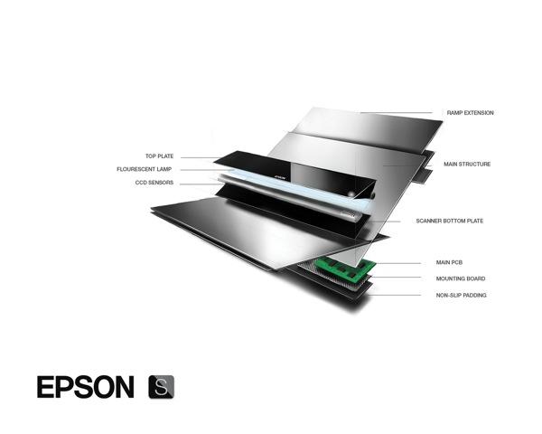 Epson S Specs