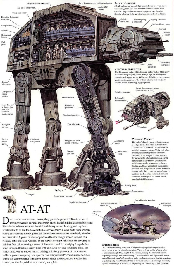 AT-AT Infographic