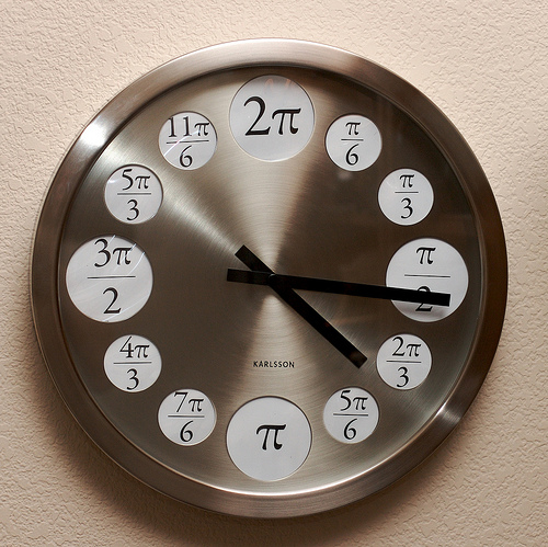 Pi Clock with Radian Measurements