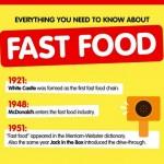 95086_fastfoodinfographic