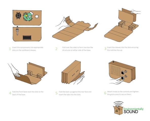 Environmentally Sound 4