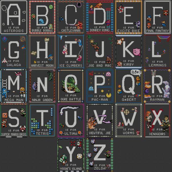 gaming alphabet pattern