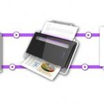 eco printer concept
