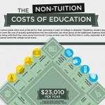 OUTRAGEOUS-HIDDEN-COSTS-OF-TUITION
