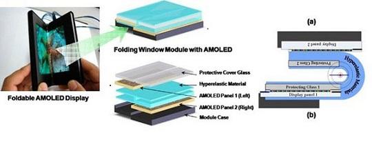 Samsung AMOLED prototype