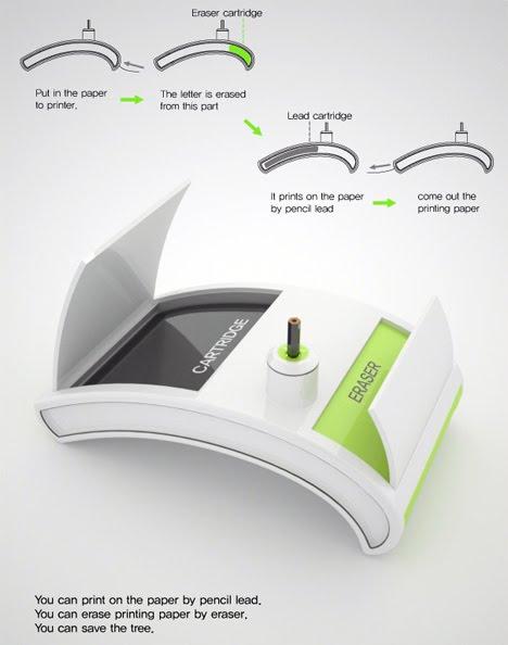 cool ink printer design