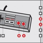 Controller Diagram