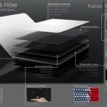 MacBook 2020 Components