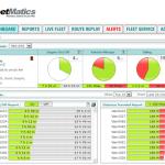 fleet tracking gps fleetmatics