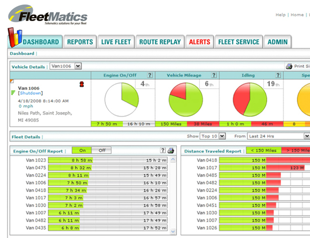 fleet tracking gps fleetmatics