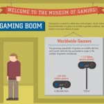 evolution of gaming infographic thumbnail