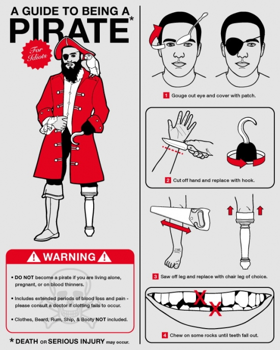 A-guide-to-being-a-pirate-Infographics