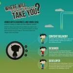 web tech jobs