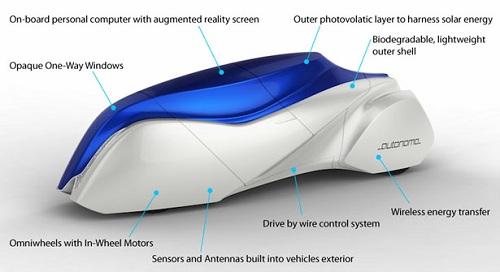 autonomo future 2030 minority report car