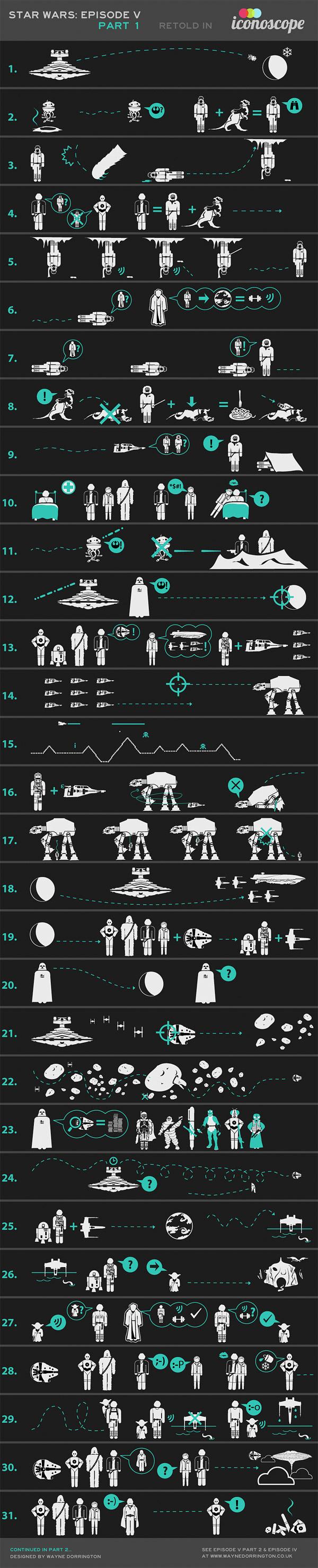 star wars v empire strikes back iconoscope