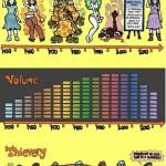 Rock Infographic
