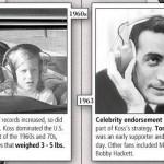 history of headphones
