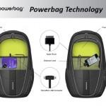 powerbag 2