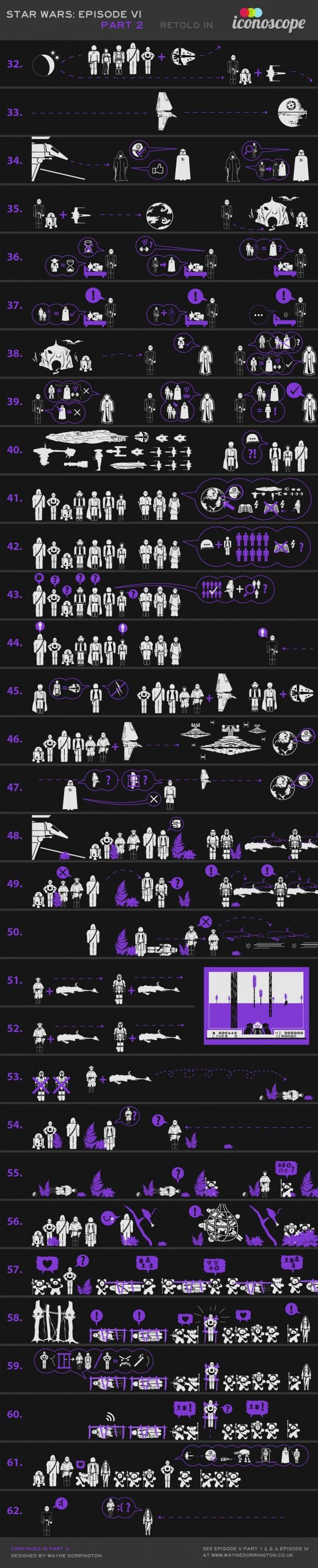 star wars vi part 2